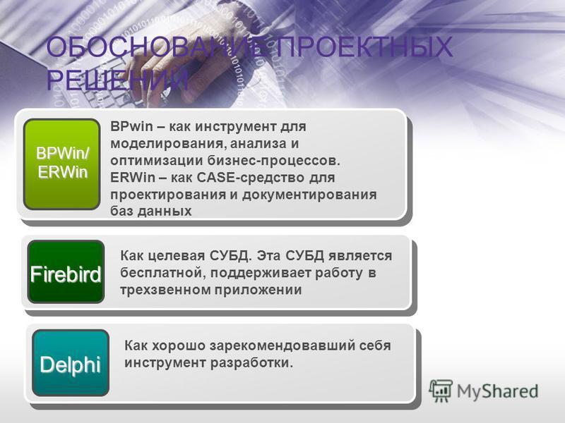 ОБОСНОВАНИЕ ПРОЕКТНЫХ РЕШЕНИЙ Delphi Как хорошо зарекомендовавший себя инструмент разработки. Firebird Как целевая СУБД. Эта СУБД является бесплатной, поддерживает работу в трехзвенном приложении BPWin/ERWin BPwin – как инструмент для моделирования,