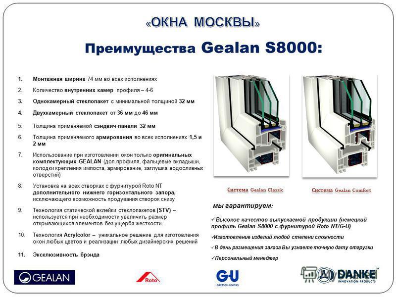 Преимущества Gealan S8000: 1. Монтажная ширина 74 мм во всех исполнениях 2. Количество внутренних камер профиля – 4-6 3. Однокамерный стеклопакет с минимальной толщиной 32 мм 4. Двухкамерный стеклопакет от 36 мм до 46 мм 5. Толщина применяемой сэндви