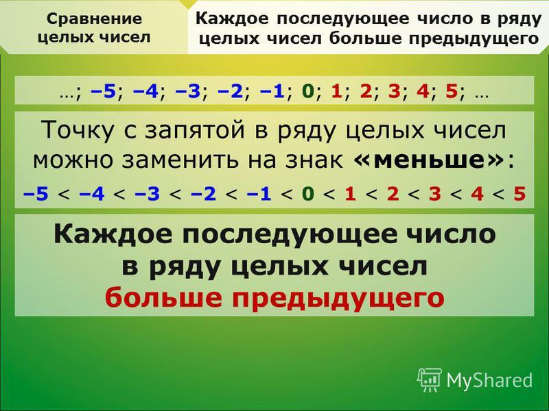 …; –5; –4; –3; –2; –1; 0; 1; 2; 3; 4; 5; … Сравнение целых чисел Каждое последующее число в ряду целых чисел больше предыдущего Точку с запятой в ряду целых чисел можно заменить на знак «меньше»: –5 < –4 < –3 < –2 < –1 < 0 < 1 < 2 < 3 < 4 < 5 Каждое