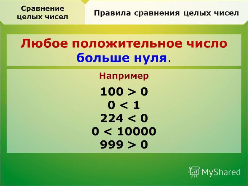Сравнение целых чисел Правила сравнения целых чисел Любое положительное число больше нуля. Например 100 > 0 0 < 1 224 < 0 0 < 10000 999 > 0