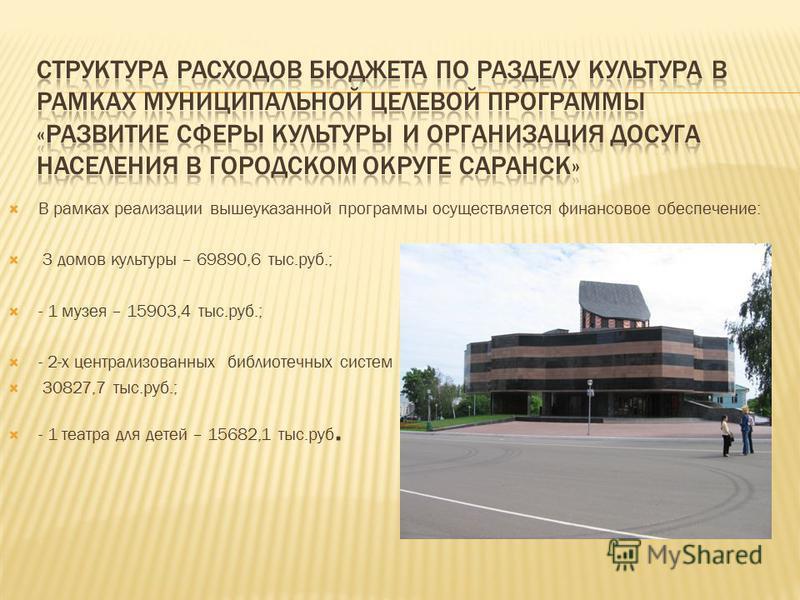 В рамках реализации вышеуказанной программы осуществляется финансовое обеспечение: 3 домов культуры – 69890,6 тыс.руб.; - 1 музея – 15903,4 тыс.руб.; - 2-х централизованных библиотечных систем 30827,7 тыс.руб.; - 1 театра для детей – 15682,1 тыс.руб.