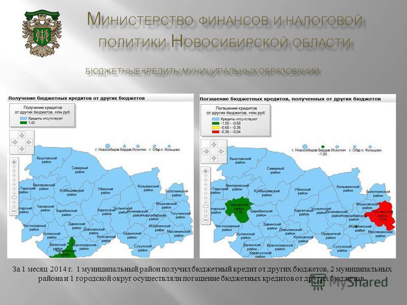 За 1 месяц 2014 г. 1 муниципальный район получил бюджетный кредит от других бюджетов, 2 муниципальных района и 1 городской округ осуществляли погашение бюджетных кредитов от других бюджетов.