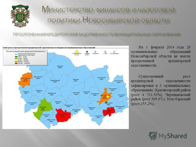 На 1 февраля 2014 года 28 муниципальных образований Новосибирской области не имели просроченной кредиторской задолженности. Существенный рост кредиторской задолженности зафиксирован в 3 муниципальных образованиях : Краснозерский район ( рост 4 731.53