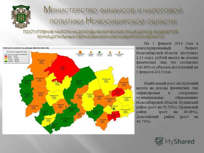 На 1 февраля 2014 года в консолидированный бюджет Новосибирской области поступило 2.33 млрд. рублей налога на доходы физических лиц, что составляет 106.48% от объемов поступлений на 1 февраля 2013 года. Наибольший рост поступлений налога на доходы фи