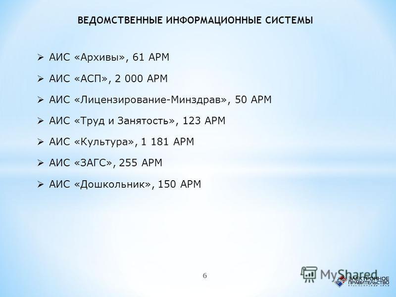 ВЕДОМСТВЕННЫЕ ИНФОРМАЦИОННЫЕ СИСТЕМЫ АИС «Архивы», 61 АРМ АИС «АСП», 2 000 АРМ АИС «Лицензирование-Минздрав», 50 АРМ АИС «Труд и Занятость», 123 АРМ АИС «Культура», 1 181 АРМ АИС «ЗАГС», 255 АРМ АИС «Дошкольник», 150 АРМ 6