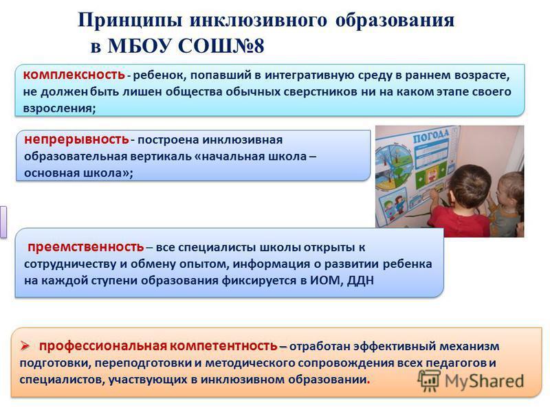 Принципы инклюзивного образования в МБОУ СОШ8 комплексность - ребенок, попавший в интегративную среду в раннем возрасте, не должен быть лишен общества обычных сверстников ни на каком этапе своего взросления; непрерывность - построена инклюзивная обра