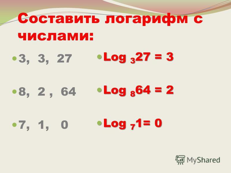 Составить логарифм с числами: 3, 3, 27 8, 2, 64 7, 1, 0 Log 3 27 = 3 Log 3 27 = 3 Log 8 64 = 2 Log 8 64 = 2 Log 7 1= 0 Log 7 1= 0