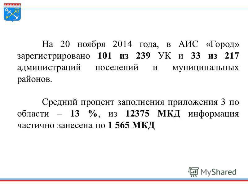 На 20 ноября 2014 года, в АИС «Город» зарегистрировано 101 из 239 УК и 33 из 217 администраций поселений и муниципальных районов. Средний процент заполнения приложения 3 по области – 13 %, из 12375 МКД информация частично занесена по 1 565 МКД