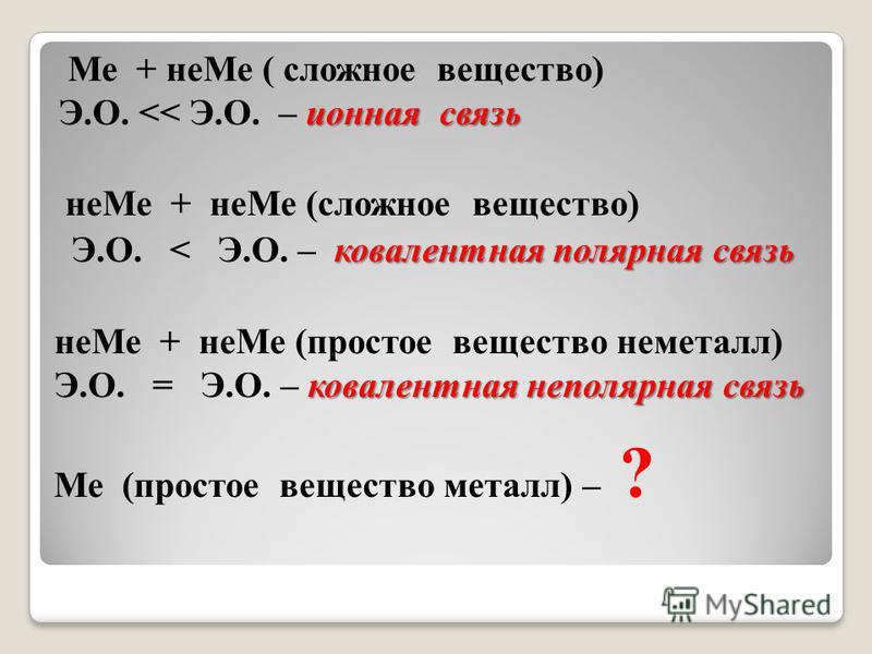 не Ме + не Ме (простое вещество неметалл) ковалентная неполярная связь Э.О. = Э.О. – ковалентная неполярная связь Ме + не Ме ( сложное вещество) ионная связь Э.О.
