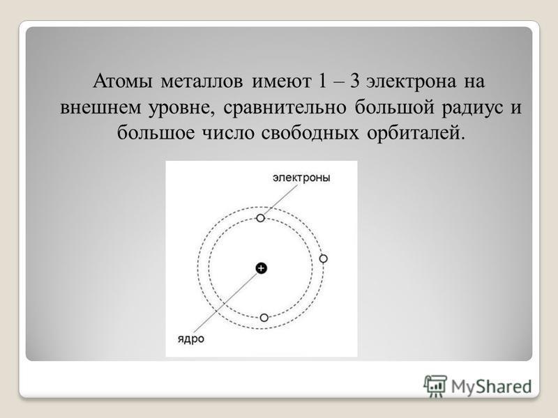 Атомы металлов имеют 1 – 3 электрона на внешнем уровне, сравнительно большой радиус и большое число свободных орбиталей.