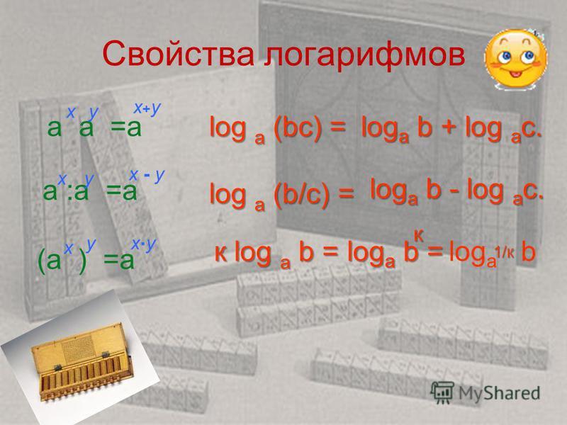 Пользуясь основным логарифмическим тождеством и свойствами степеней, вычислите a log a b = b =18 =16 =2 =6 =(3 log 3 2 ) 5 =32 =(0,3 log 0,3 6 ) 2 =36 =(2 3 ) log 2 5 =(2) 3 log 2 5 = = (2 log 2 5 ) 3 =5 3 =125 =(3 2 ) log 3 12 = (3) 2 log 3 12 = =(3