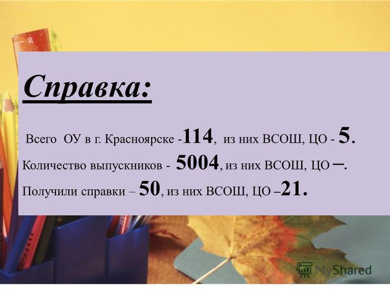 ОУ Количество выпускников Количество справок 11 кл. 12 кл. Всего кол. % ЦО 1 0 4 410,5 ЦО 4 1 0 1 1,1 ЦО 5112 4,5 ВШ 6 3 7 10 16,4 ОСОШ 3 0 4 4 7,7 Вечерние ОУ г. Красноярска