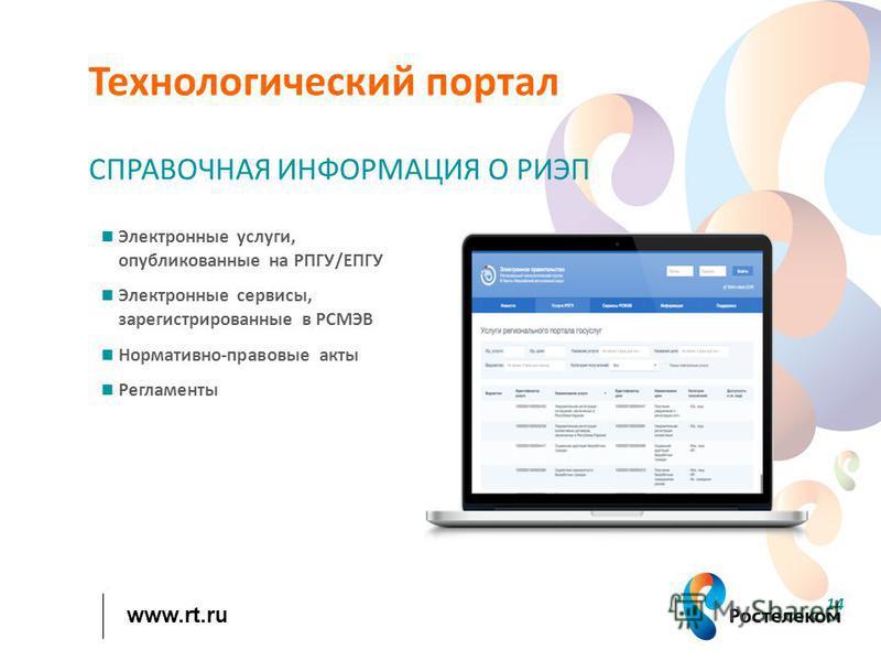 www.rt.ru 14 СПРАВОЧНАЯ ИНФОРМАЦИЯ О РИЭП Электронные услуги, опубликованные на РПГУ/ЕПГУ Электронные сервисы, зарегистрированные в РСМЭВ Нормативно-правовые акты Регламенты Технологический портал