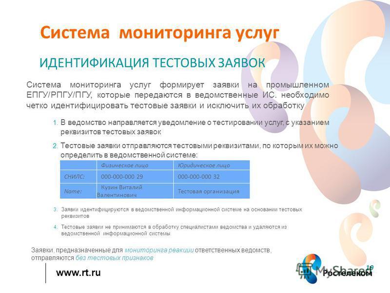 www.rt.ru 19 Система мониторинга услуг формирует заявки на промышленном ЕПГУ/РПГУ/ПГУ, которые передаются в ведомственные ИС. необходимо четко идентифицировать тестовые заявки и исключить их обработку Заявки, предназначенные для мониторинга реакции о