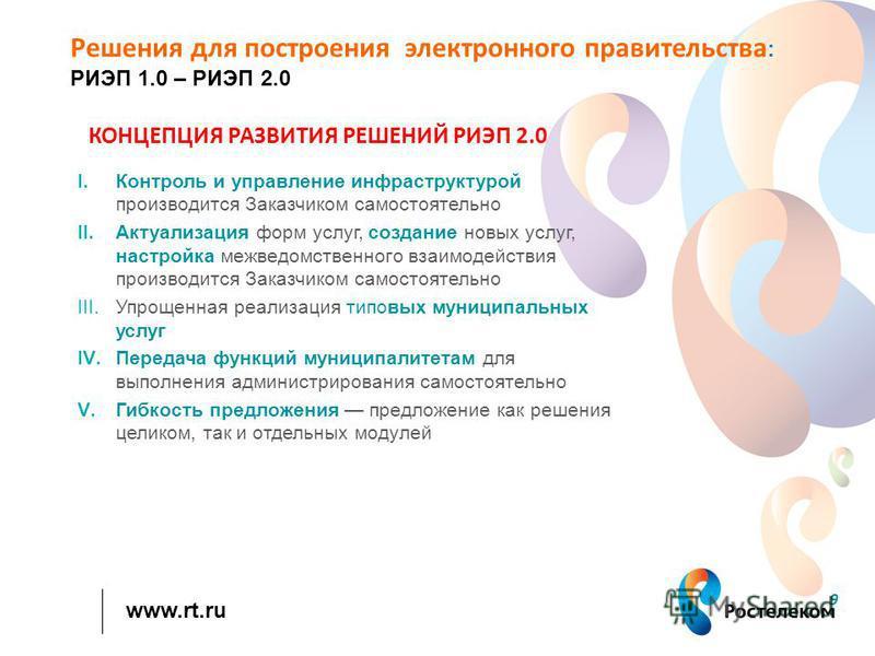 www.rt.ru I.Контроль и управление инфраструктурой производится Заказчиком самостоятельно II.Актуализация форм услуг, создание новых услуг, настройка межведомственного взаимодействия производится Заказчиком самостоятельно III.Упрощенная реализация тип