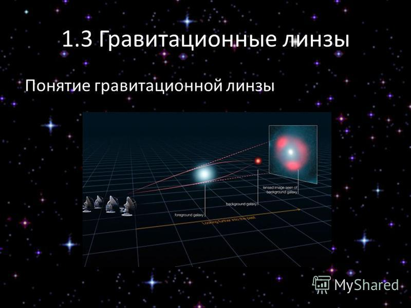 1.3 Гравитационные линзы Понятие гравитационной линзы
