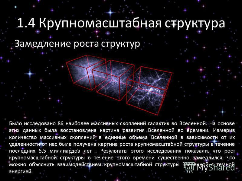 1.4 Крупномасштабная структура Замедление роста структур Было исследовано 86 наиболее массивных скоплений галактик во Вселенной. На основе этих данных была восстановлена картина развития Вселенной во времени. Измерив количество массивных скоплений в