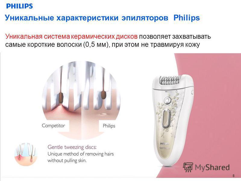 CL, Marketing, Самохина Мария Уникальные характеристики эпиляторов Philips Уникальная система керамических дисков позволяет захватывать самые короткие волоски (0,5 мм), при этом не травмируя кожу 8 Regional Sales Toolkit Q4 2013