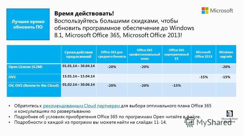 Лучшее время обновить ПО Время действовать! Воспользуйтесь большими скидками, чтобы обновить программное обеспечение до Windows 8.1, Microsoft Office 365, Microsoft Office 2013! Обратитесь к рекомендованным Cloud партнерам для выбора оптимального пла