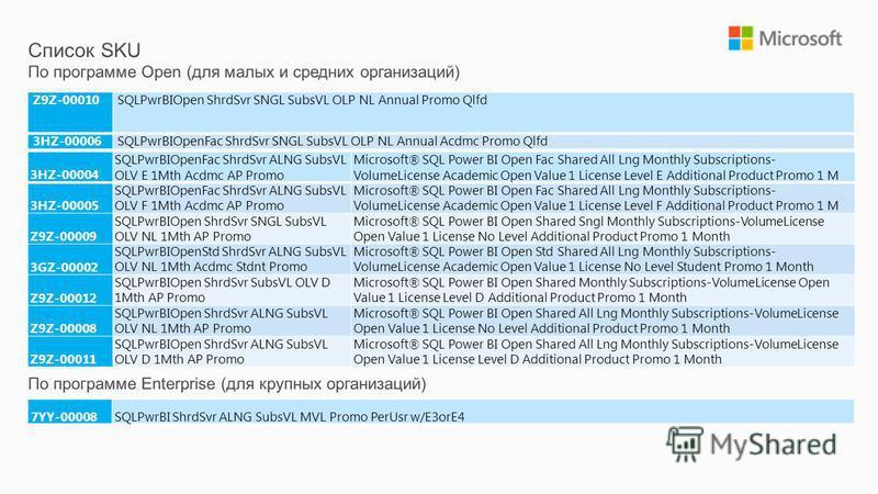 Z9Z-00010SQLPwrBIOpen ShrdSvr SNGL SubsVL OLP NL Annual Promo Qlfd 3HZ-00006SQLPwrBIOpenFac ShrdSvr SNGL SubsVL OLP NL Annual Acdmc Promo Qlfd 3HZ-00004 SQLPwrBIOpenFac ShrdSvr ALNG SubsVL OLV E 1Mth Acdmc AP Promo Microsoft® SQL Power BI Open Fac Sh