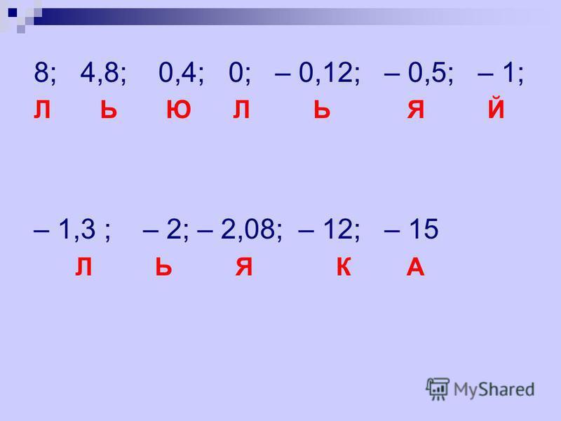 8; 4,8; 0,4; 0; – 0,12; – 0,5; – 1; Л Ь Ю Л Ь Я Й – 1,3 ; – 2; – 2,08; – 12; – 15 Л Ь Я К А