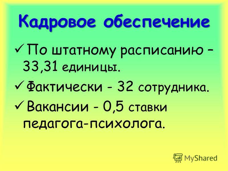 По штатному расписанию – 33,31 единицы. Фактически - 32 сотрудника. Вакансии - 0,5 ставки педагога-психолога. Кадровое обеспечение