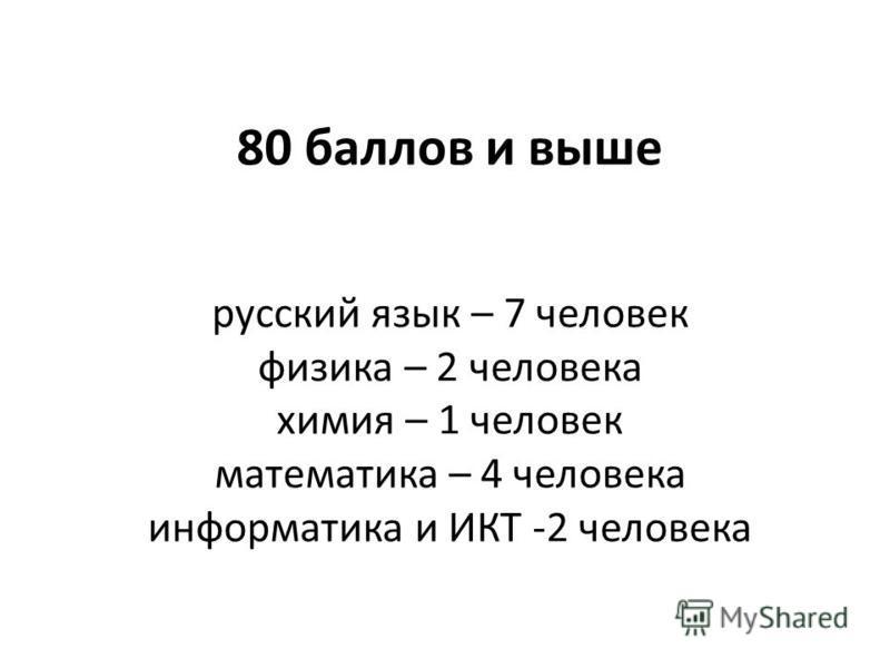 80 баллов и выше русский язык – 7 человек физика – 2 человека химия – 1 человек математика – 4 человека информатика и ИКТ -2 человека