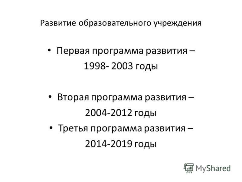 Развитие образовательного учреждения Первая программа развития – 1998- 2003 годы Вторая программа развития – 2004-2012 годы Третья программа развития – 2014-2019 годы