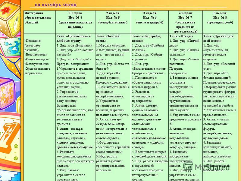 ProPowerPoint.Ru на октябрь месяц Интеграция образовательных областей 1 неделя Нод 4 (сравнение предметов по длине) 2 неделя Нод 5 (четырёхугольник) 3 неделя Нод 6 (число и цифра 6) 4 неделя Нод 7 (составление предмета из треугольников) 5 неделя Нод