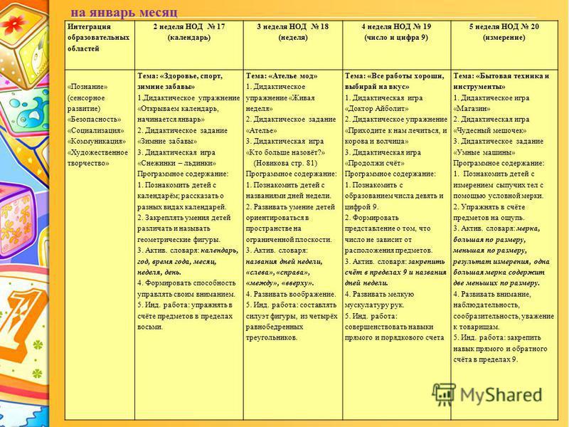 ProPowerPoint.Ru на январь месяц Интеграция образовательных областей 2 неделя НОД 17 (календарь) 3 неделя НОД 18 (неделя) 4 неделя НОД 19 (число и цифра 9) 5 неделя НОД 20 (измерение) «Познание» (сенсорное развитие) «Безопасность» «Социализация» «Ком