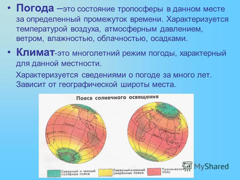Погода – это состояние тропосферы в данном месте за определенный промежуток времени. Характеризуется температурой воздуха, атмосферным давлением, ветром, влажностью, облачностью, осадками. Климат -это многолетний режим погоды, характерный для данной