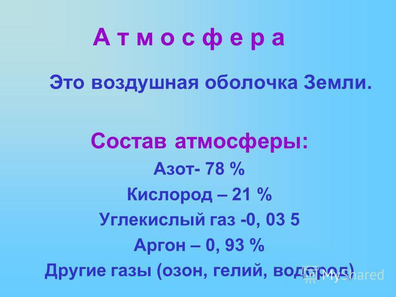 А т м о с ф е р аА т м о с ф е р а Это воздушная оболочка Земли. Состав атмосферы: Азот- 78 % Кислород – 21 % Углекислый газ -0, 03 5 Аргон – 0, 93 % Другие газы (озон, гелий, водород)