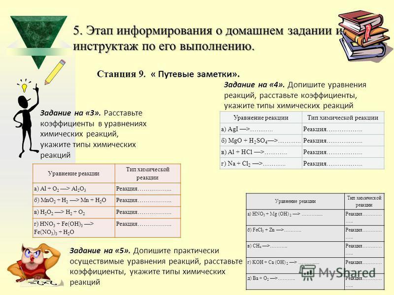 5. Этап информирования о домашнем задании и инструктаж по его выполнению. Станция 9. « Путевые заметки». Уравнение реакции Тип химической реакции а) Al + O 2 > Al 2 O 3 Реакция…………….. б) MnO 2 + H 2 > Mn + H 2 OРеакция…………….. в) H 2 O 2 > H 2 + O 2 Р