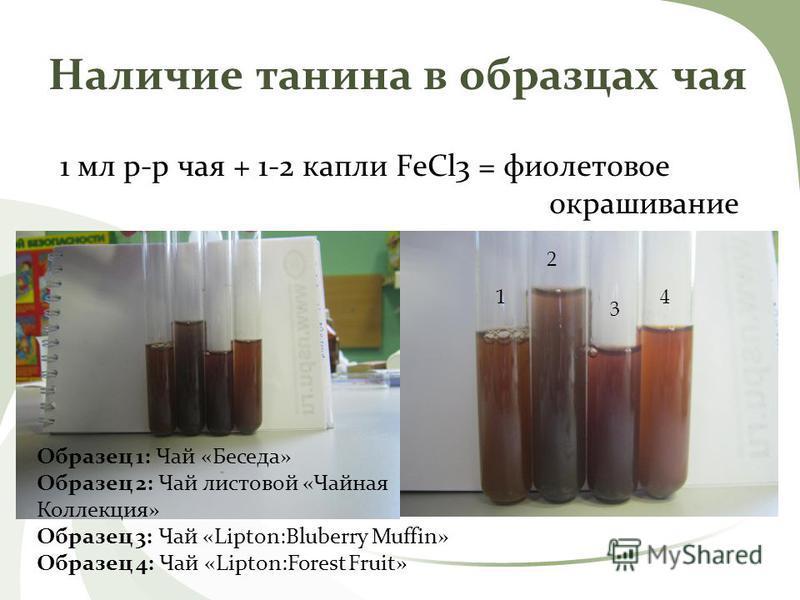 Наличие танина в образцах чая 1 мл р-р чая + 1-2 капли FeCl3 = фиолетовое окрашивание Образец 1: Чай «Беседа» Образец 2: Чай листовой «Чайная Коллекция» Образец 3: Чай «Lipton:Bluberry Muffin» Образец 4: Чай «Lipton:Forest Fruit» 1 2 3 4