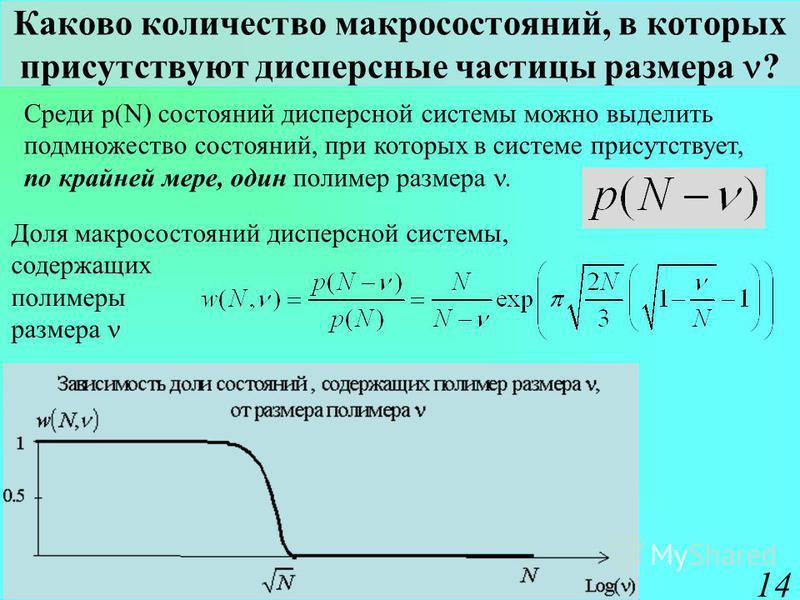 химия твердого тела. Лекция 11. Термодинамическое описание дисперсной системы 14 Каково количество макро состояний, в которых присутствуют дисперсные частицы размера ? Доля макро состояний дисперсной системы, содержащих полимеры размера Среди p(N) со