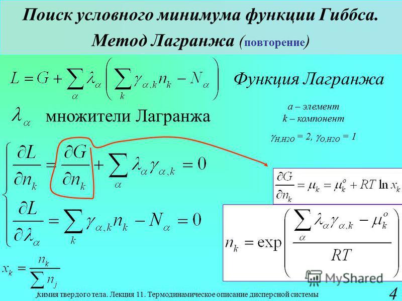 химия твердого тела. Лекция 11. Термодинамическое описание дисперсной системы 4 Поиск условного минимума функции Гиббса. Метод Лагранжа ( повторение ) Функция Лагранжа множители Лагранжа a – элемент k – компонент H,H2O = 2, O,H2O = 1