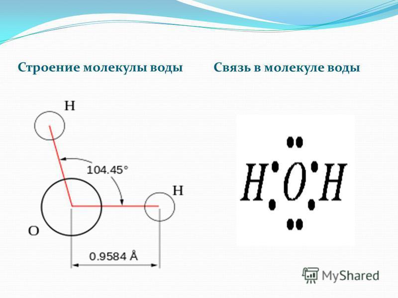Строение молекулы воды Связь в молекуле воды