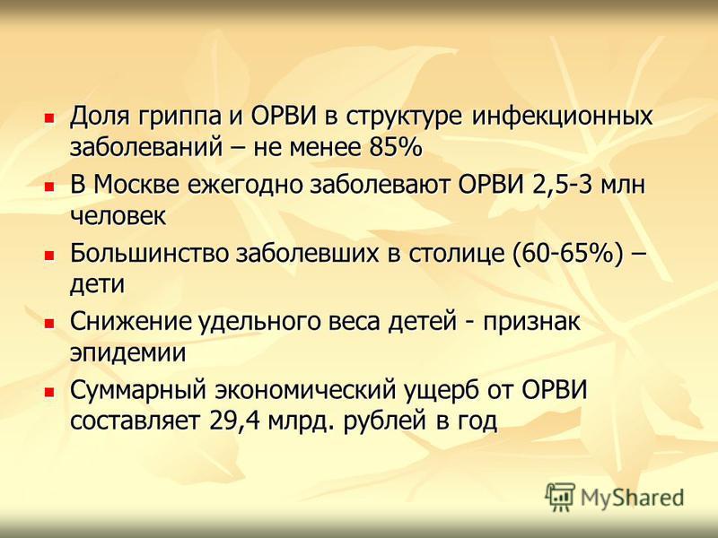 Доля гриппа и ОРВИ в структуре инфекционных заболеваний – не менее 85% Доля гриппа и ОРВИ в структуре инфекционных заболеваний – не менее 85% В Москве ежегодно заболевают ОРВИ 2,5-3 млн человек В Москве ежегодно заболевают ОРВИ 2,5-3 млн человек Боль