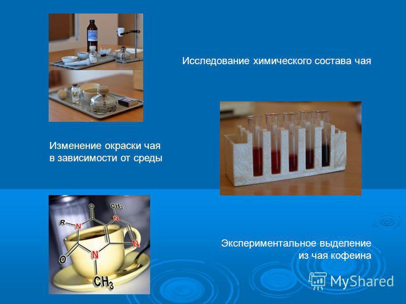 Исследование химического состава чая Изменение окраски чая в зависимости от среды Экспериментальное выделение из чая кофеина