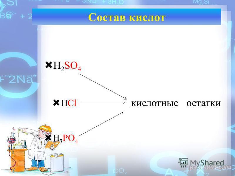 H 2 SO 4 HCl кислотные остатки H 3 PO 4 Состав кислот