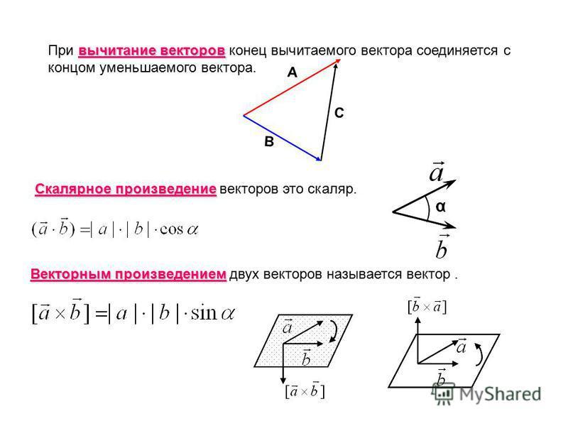 вычитание векторов При вычитание векторов конец вычитаемого вектора соединяется с концом уменьшаемого вектора. Скалярное произведение Скалярное произведение векторов это скаляр. Векторным произведением Векторным произведением двух векторов называется