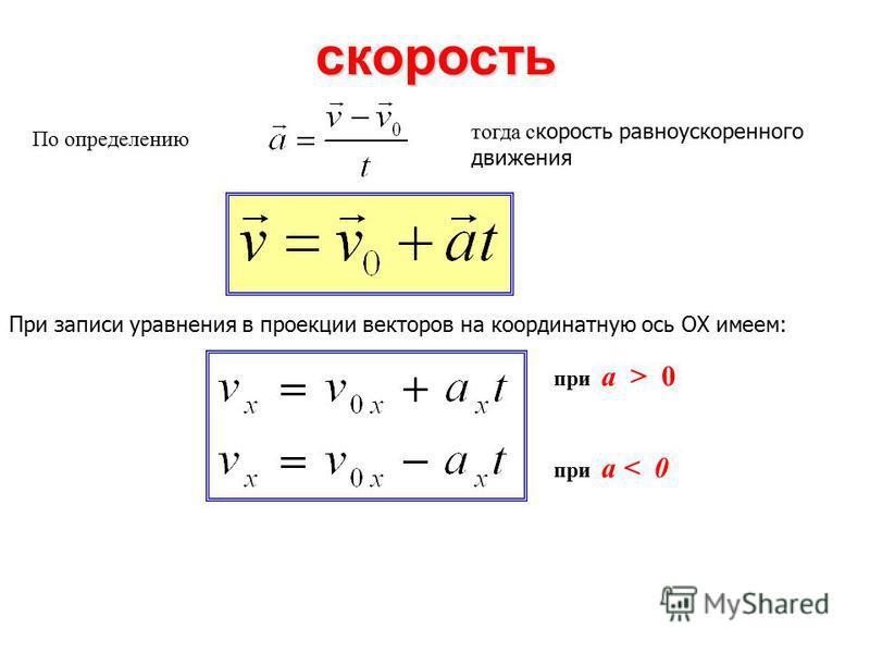 скорость По определению тогда скорость равноускоренного движения При записи уравнения в проекции векторов на координатную ось ОХ имеем: при a > 0 при a < 0