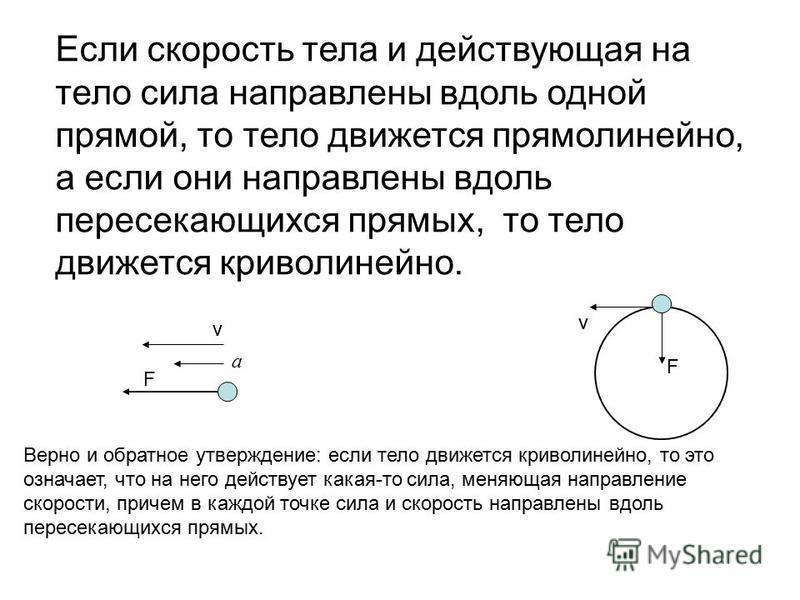 Если скорость тела и действующая на тело сила направлены вдоль одной прямой, то тело движется прямолинейно, а если они направлены вдоль пересекающихся прямых, то тело движется криволинейно. Верно и обратное утверждение: если тело движется криволинейн