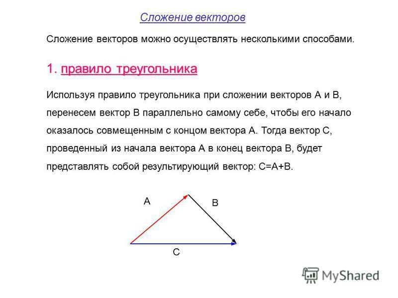 Сложение векторов можно осуществлять несколькими способами. правило треугольника 1. правило треугольника Используя правило треугольника при сложении векторов А и В, перенесем вектор В параллельно самому себе, чтобы его начало оказалось совмещенным с