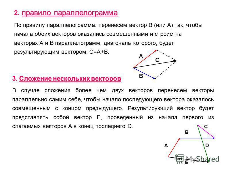 правило параллелограмма 2. правило параллелограмма По правилу параллелограмма: перенесем вектор В (или А) так, чтобы начала обоих векторов оказались совмещенными и строим на векторах А и В параллелограмм, диагональ которого, будет результирующим вект