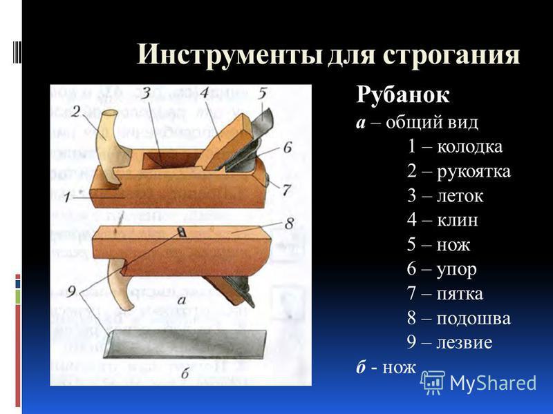 Рубанок а – общий вид 1 – колодка 2 – рукоятка 3 – леток 4 – клин 5 – нож 6 – упор 7 – пятка 8 – подошва 9 – лезвие б - нож Инструменты для строгания
