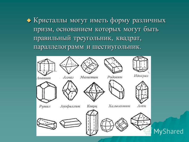 Кристаллы могут иметь форму различных призм, основанием которых могут быть правильный треугольник, квадрат, параллелограмм и шестиугольник. Кристаллы могут иметь форму различных призм, основанием которых могут быть правильный треугольник, квадрат, па
