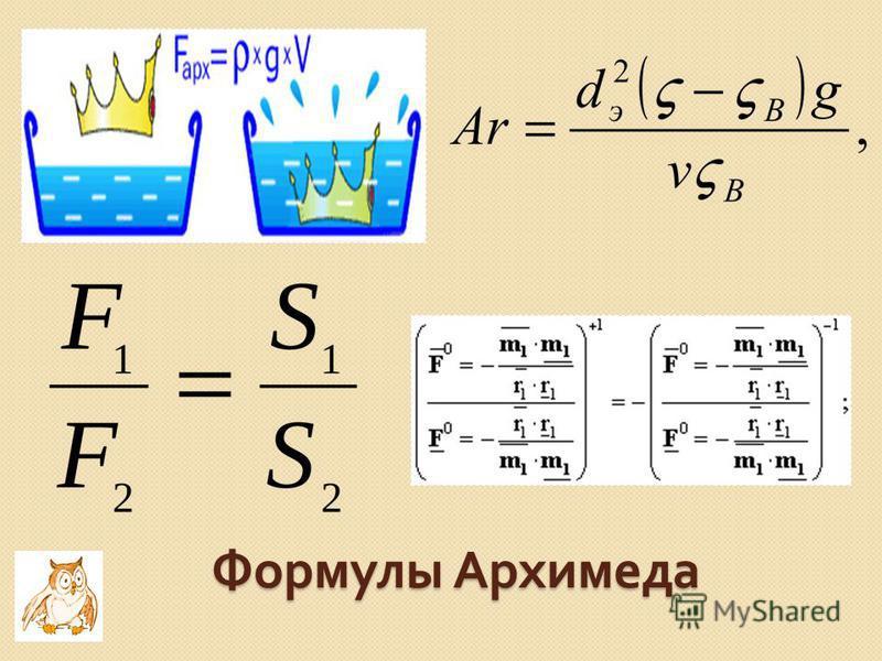 Формулы Архимеда