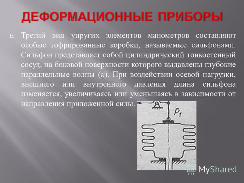 сильфонами Третий вид упругих элементов манометров составляют особые гофрированные коробки, называемые сильфонами. Сильфон представляет собой цилиндрический тонкостенный сосуд, на боковой поверхности которого выдавлены глубокие параллельные волны ( к
