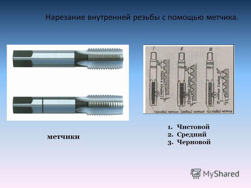 Нарезание внутренней резьбы с помощью метчика. 1. Чистовой 2. Средний 3. Черновой метчики